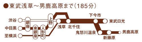 アクセスマップ 鉄道路線図